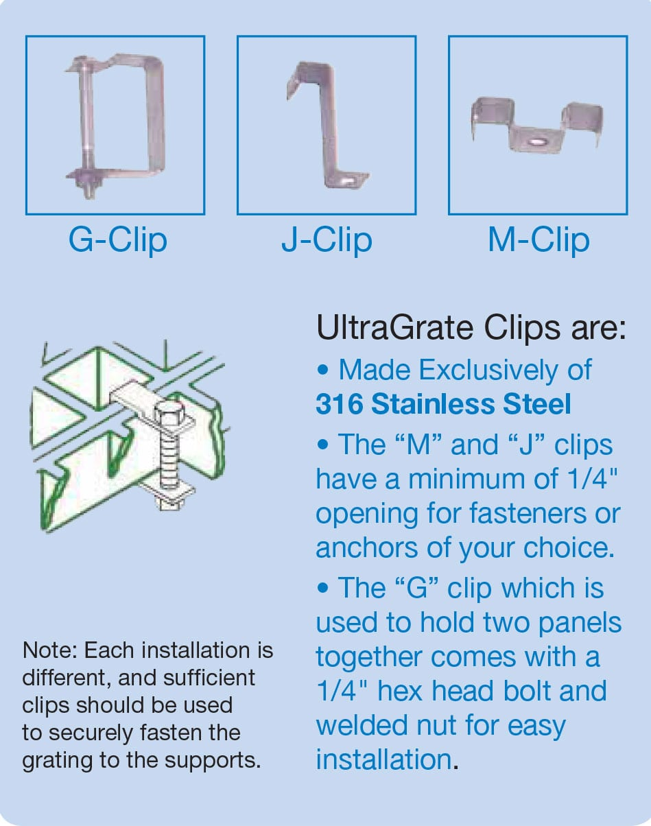 grating-clips